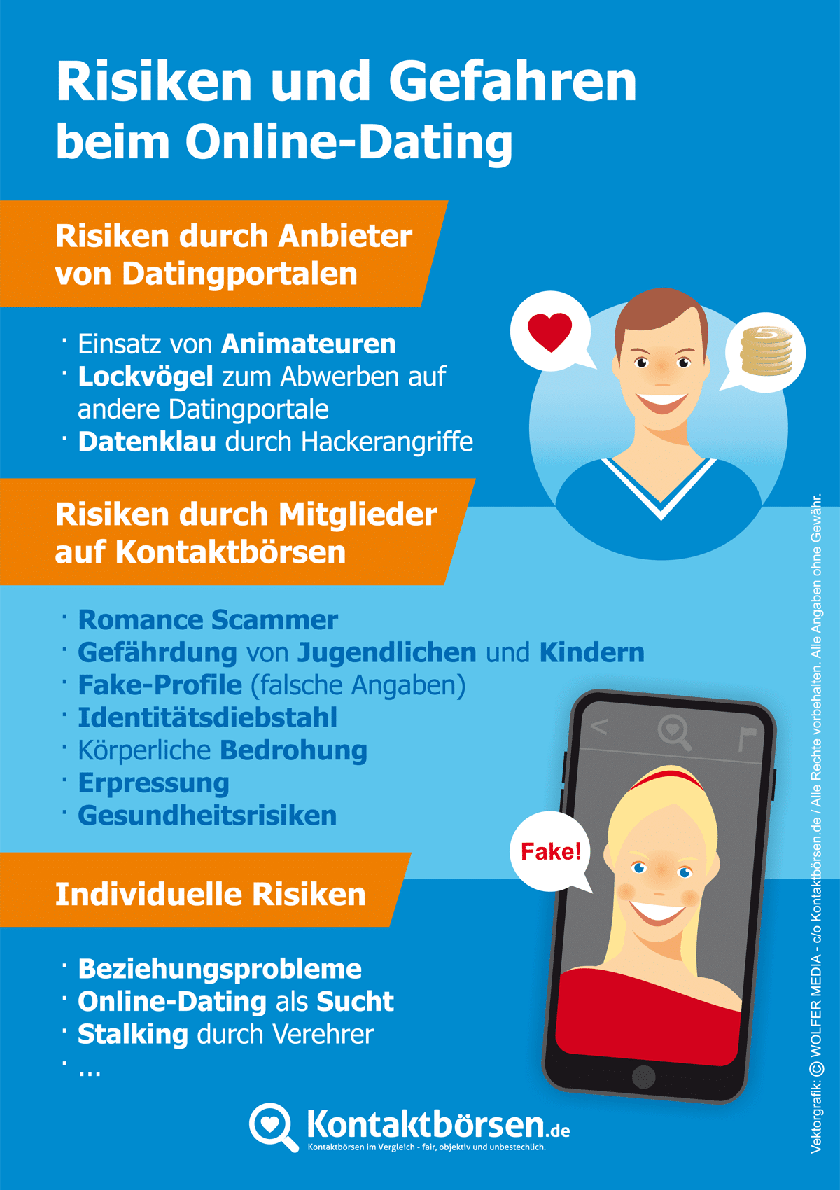 Offline-Dating-Dienste
